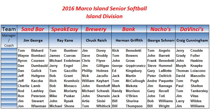 Marco Island Senior Softball Schedule